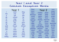 Year One and Years Two Common Exception Word Mat. Vocabulary. Education. A4