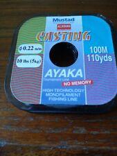 Mustad Ayaka Casting Line 10lbs