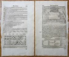 MÜNSTER/MUNSTER: Cosmographia Parliament France Woodcuts  2 Leaves (8) - 1628