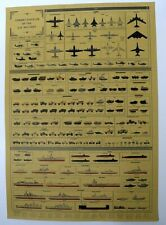 Combat Vehicles of the U.S. Military Poster Print History Style Wall Decoration