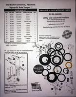 Seal Kit - Greenlee / Fairmont H4802 Hydraulic Tamper Seal Kit # 41120