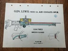 More details for 1940s colour print - gun.lewis 303 in air cooled mk 111. ref 1