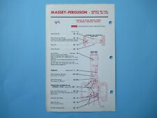 Massey Ferguson MF 1130 1100 1150 tractor lubrication service guide chart