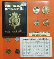 ESPAÑA CARTERA 1994 SC 1+5+10+25+50+100+200+500 PESETAS JUAN CARLOS I NO FNMT