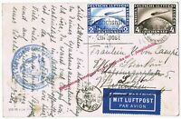 Zeppelin Postcard 2 and 4 RM Stamp via New York. Scarce.