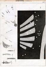 Astronomia: Comete. Incisione su Rame + Passepartout. 1866