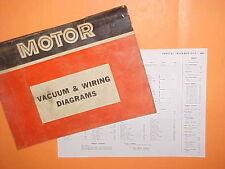 1967 1968 1969 1970 1971 PONTIAC FIREBIRD TRANS AM GTO VACUUM+WIRING DIAGRAMS