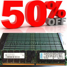 4 GB (2X 2 GB) Memory Upgrade KIT per HP ProLiant DL360 G4P, DL380 G4 & ML350 G4P