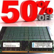 4GB (2x 2GB) Memory Upgrade kit for HP Proliant DL360 G4p, DL380 G4 & ML350 G4p