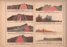 1878 lithographie originale géologie strates coupe géologique roches gravure