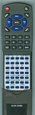 Replacement Remote for  Sylvania SPAT102