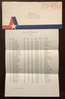 RARE 1974 WFL Lot Birmingham Americans Roster Lineup/Inactives & Envelope