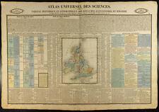 1837 - Carta geografiche antica Regno dell'Inghilterra e Israele. Incisione
