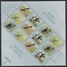 Canada - 1995, Birds of Canada sheet - MNH - SG 1673/6
