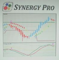 SYNERGY PRO TRADER SYSTEM V5.12 - The Next Generation of Trading