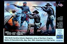 MasterBox Do or die! Battle of Chancellorsville, American Civil War 1/35 MAS3581