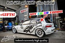 No Good Racing SHARK Livery Kanjozoku Sticker Decal Racing Loop One Honda NGR