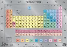 Little Wigwam Periodic Table Educational Poster Wall Chart - No Tear Guarantee!