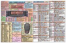 "YAESU FT-8900R FT-8900 AMATEUR HAM RADIO DATACHART ""2 SIZES"" GRAPHIC INFORMATION"