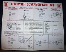 TECUMSEH GOVERNOR SYSTEMS WALL GUIDE