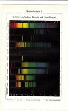 Antique Print-SPECTRAL ANALYSIS-ELEMENT-Meyers-1895