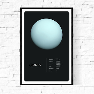 Planet Uranus From Space Facts Fine Art Premium Rolled Canvas Giclee Print