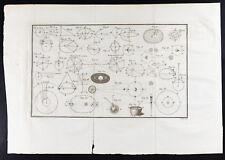 1785 - Gravure astronomie, cosmographie, mathématique ... Mentelle