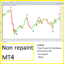 More details for forex golden eagle indicator mt4  trading system no repaint trend strategy