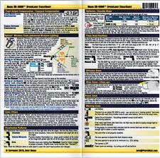 CheatSheet Nikon SpeedLight SB-5000 Laminated Guide>Get one for your camera bag