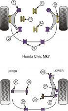 POWERFLEX  ENGINE MOUNT INSERT KIT  HONDA CIVIC EP3 TYPE R,SI