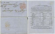 GB 1853 KEIGHLEYS PRICES NEWSPAPER FRANK 1d PRINTED MATTER HULL to PLYMOUTH