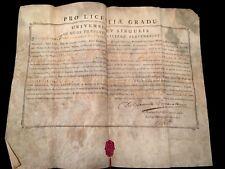 MEDICAL PRACTICE DIPLOMA 1788