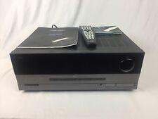 Harman Kardon AVR 154 5.1 Channel 40 Watt HDMI Receiver W/ Remote Manual Bundle