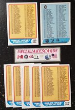 1986-87 OPC #198 CHECKLIST  133-264 UNMARKED NM O-PEE-CHEE