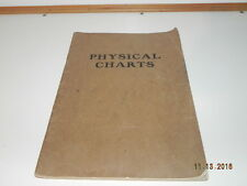 Vintage Physical Charts of Pains,Aches and Tender spots an Up to date book 1911