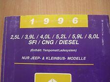 Werkstatthandbuch Systemdiagnose Antriebsstrang Jeep Dodge 2.5 3.9 4.0 5.2 5.9L