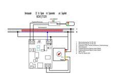 Bremsbaustein DC analog mit Gegenfahrt (NZ)