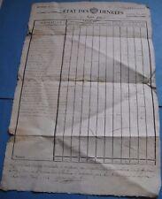 """GRANDE FEUILLE """"ETAT DES DENREES ENTREES A LYON """" JUIN 1778 ALINCOURT Signé RARE"""