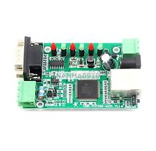 Dual Serial Ethernet Converter Module for RS485 RS232 Server TCP/IP Networking