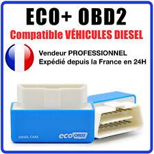 ECO+ OBD - Véhicules DIESEL - Programmation Auto - FLEXFUEL BIO ETHANOL E85