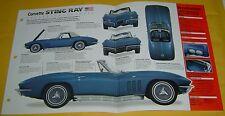 1966 Chevrolet Corvette Sting ray 327 ci 350 hp 375 hp IMP info/specs/photo 15x9