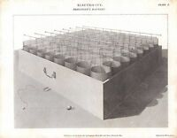 1810 Datierter Aufdruck ~ Electricity PRIESTLEY'S Batterie Apparat