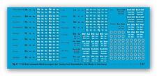 PEDDINGHAUS 1/87 1750 betriebswerk-markierungen per locomotive der TEDESCO R