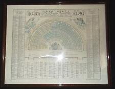 1978-1981 Tableau figuratif de l'Assemblée Nationale - Député