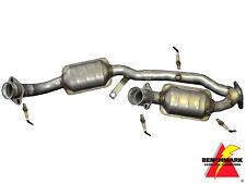 Catalytic Converter Benchmark BEN20711