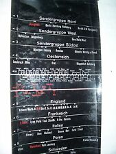 2 escalas escala para siemens radio wl47 largo olas estación Europa países banda!