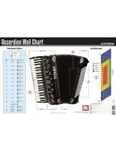 Accordion Wall Chart Learn to Play Christmas Present Gift MUSIC POSTER GUIDE