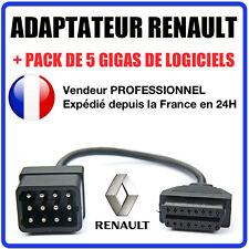 Adaptateur DIAGNOSTIQUE OBD2 - Renault 12 Broches - CAN CLIP AUTOCOM DELPHI