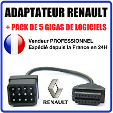 Adaptateur DIAGNOSTIQUE OBD2 - Renault 12 Broches - CLIP Diag Auto OBD2 OBD