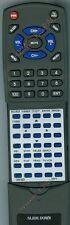 Replacement Remote for ZENITH SLS2718LK, 12419203, H2060Y, SLS7041W